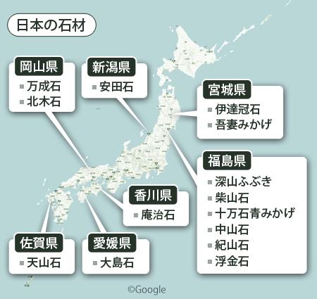 石材の産地:日本